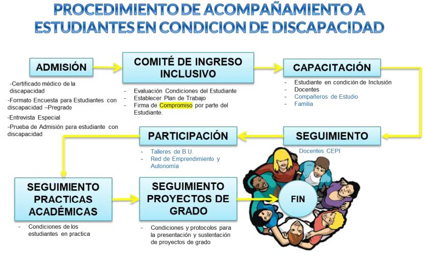 UDIES educacion inclusiva